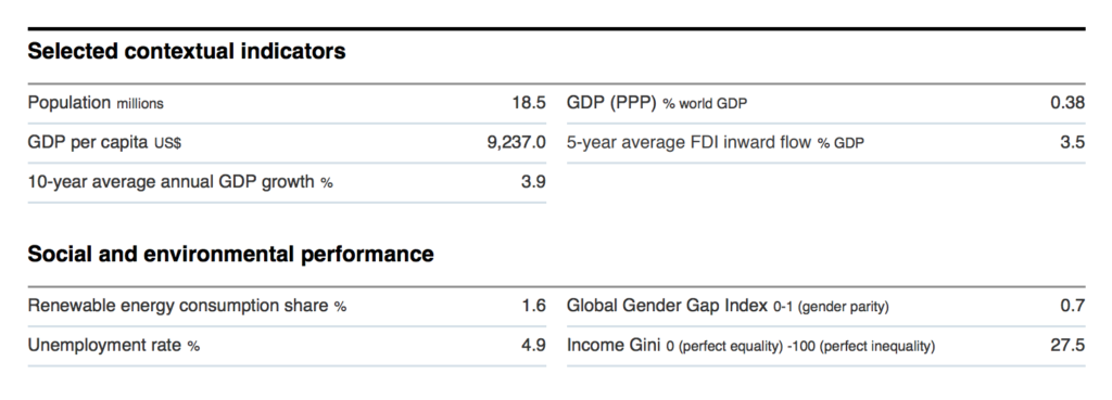 Specific indicators 1024x369 - Казахстан занимает 55-е место в Глобальном индексе конкурентоспособности, поднимается на четыре позиции